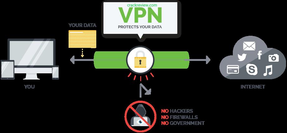 IPVanish 3.4.4.4 Crack + Serial Key Free Download 2020