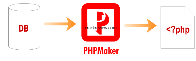 PHPMaker 2019 Crack + Serial Key Free Download